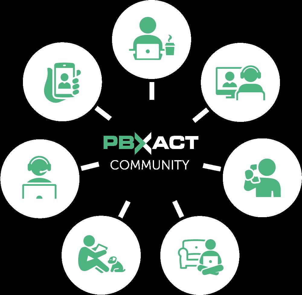 PBXact Community