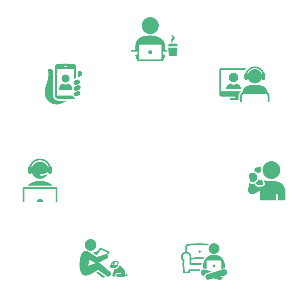 Pbxact community
